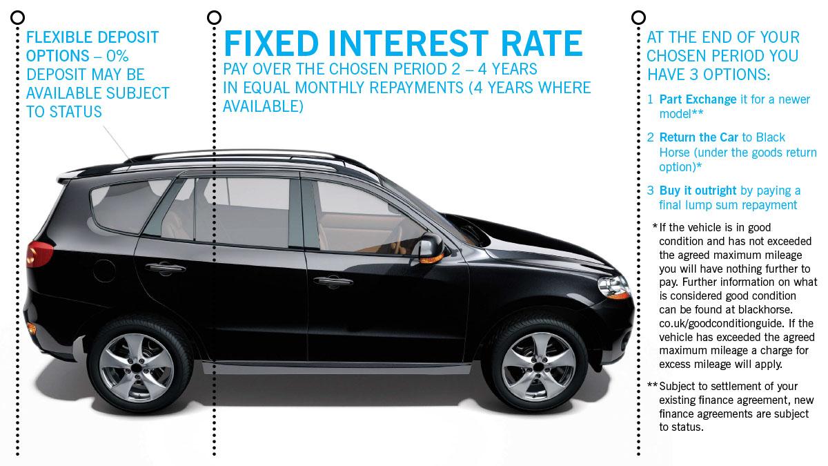 Best Deals On Car Breakdown Cover